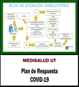 MediSalud-Esquema-Plan-de-Respuesta-COVID19